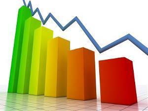 FPM: julho termina com queda, mas supera previsão
